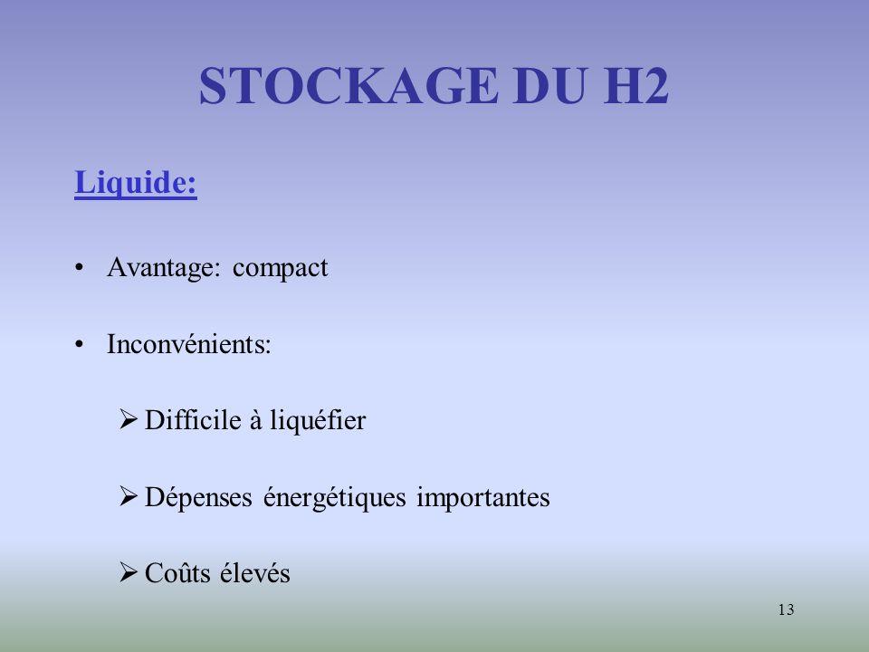 STOCKAGE DU H2 Liquide: Avantage: compact Inconvénients: