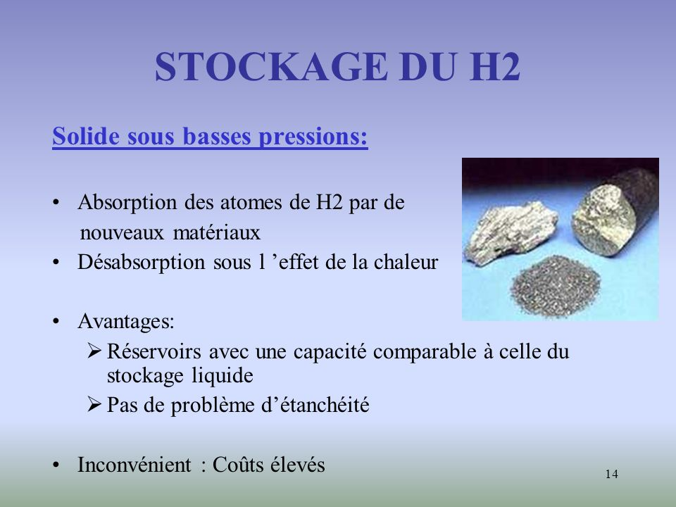 STOCKAGE DU H2 Solide sous basses pressions:
