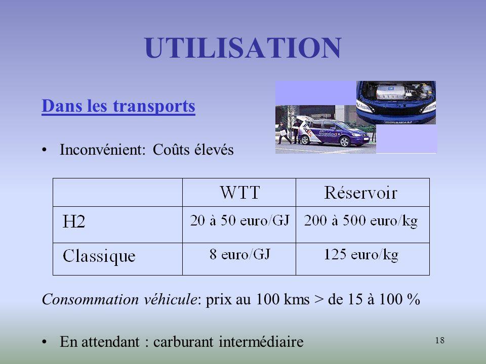 UTILISATION Dans les transports Inconvénient: Coûts élevés