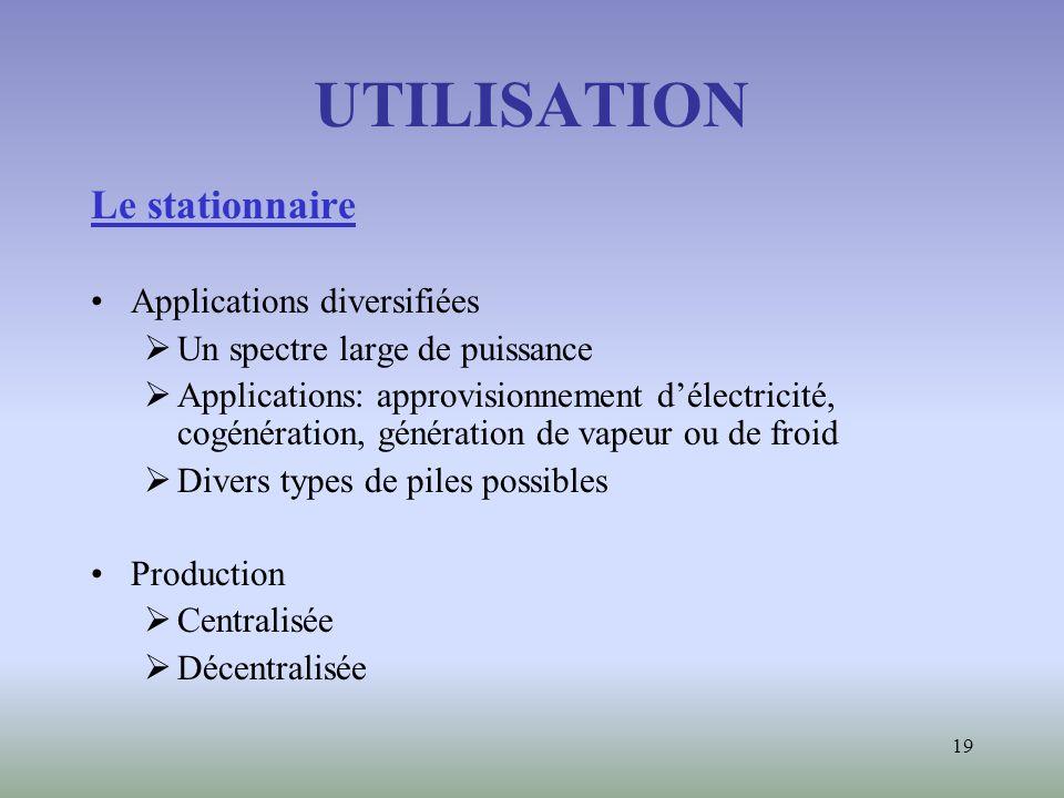 UTILISATION Le stationnaire Applications diversifiées