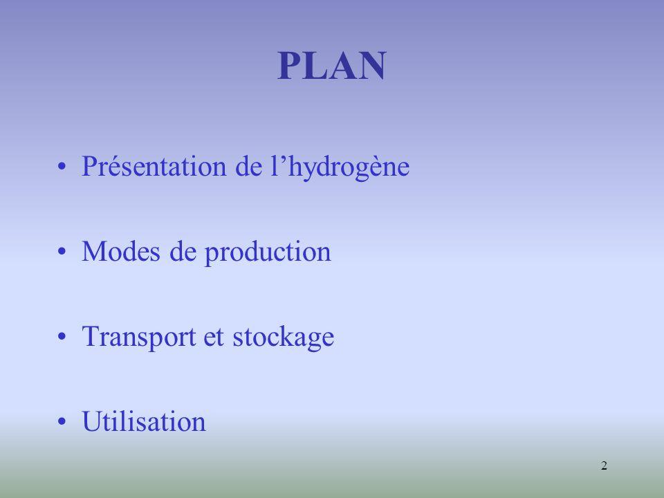 PLAN Présentation de l'hydrogène Modes de production