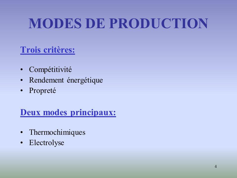 MODES DE PRODUCTION Trois critères: Deux modes principaux: