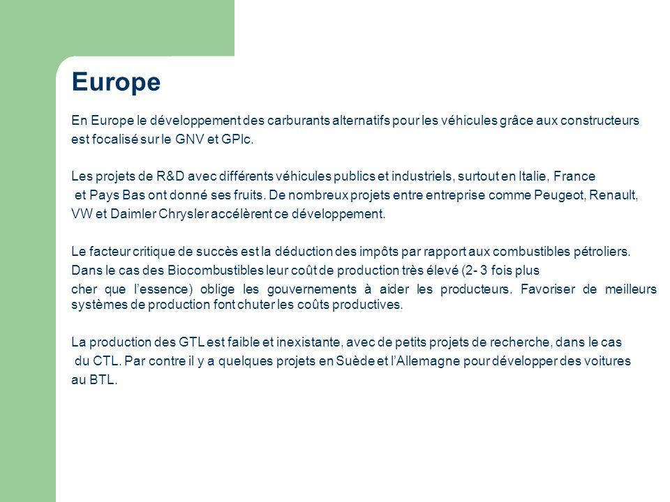 Europe En Europe le développement des carburants alternatifs pour les véhicules grâce aux constructeurs.