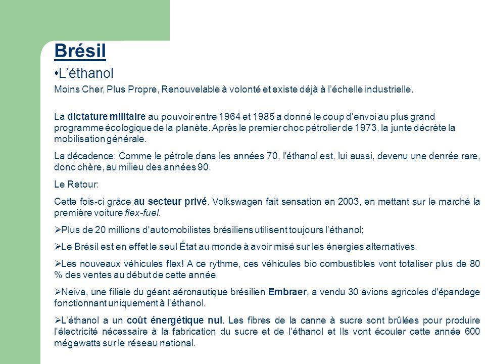 Brésil L'éthanol. Moins Cher, Plus Propre, Renouvelable à volonté et existe déjà à l'échelle industrielle.