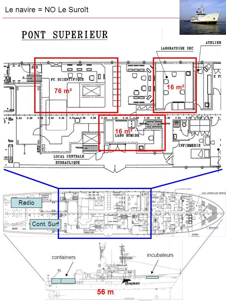 Le navire = NO Le Suroît 56 m 16 m² 76 m² 16 m² Radio Cont. Surf