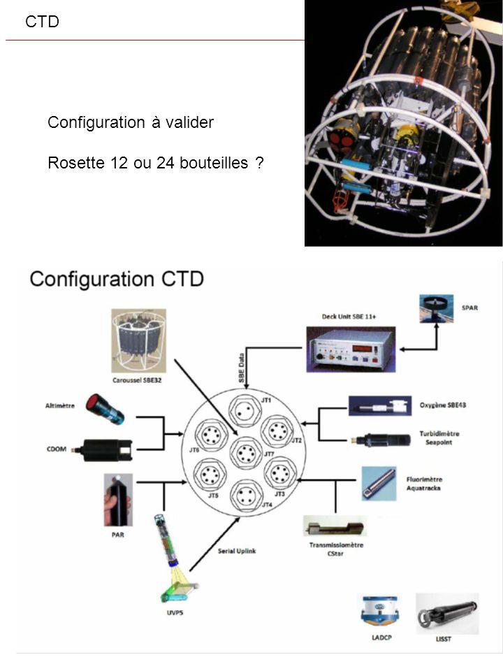 CTD Configuration à valider Rosette 12 ou 24 bouteilles