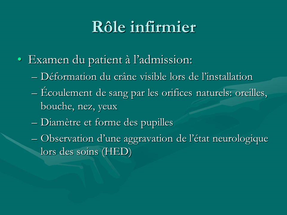 Rôle infirmier Examen du patient à l'admission: