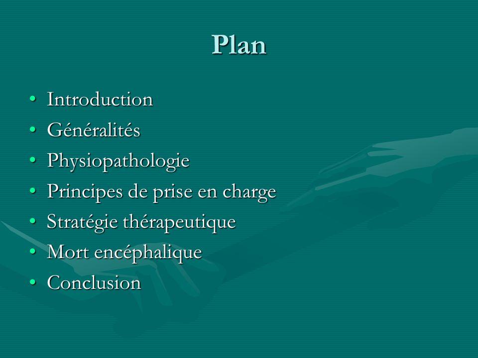 Plan Introduction Généralités Physiopathologie