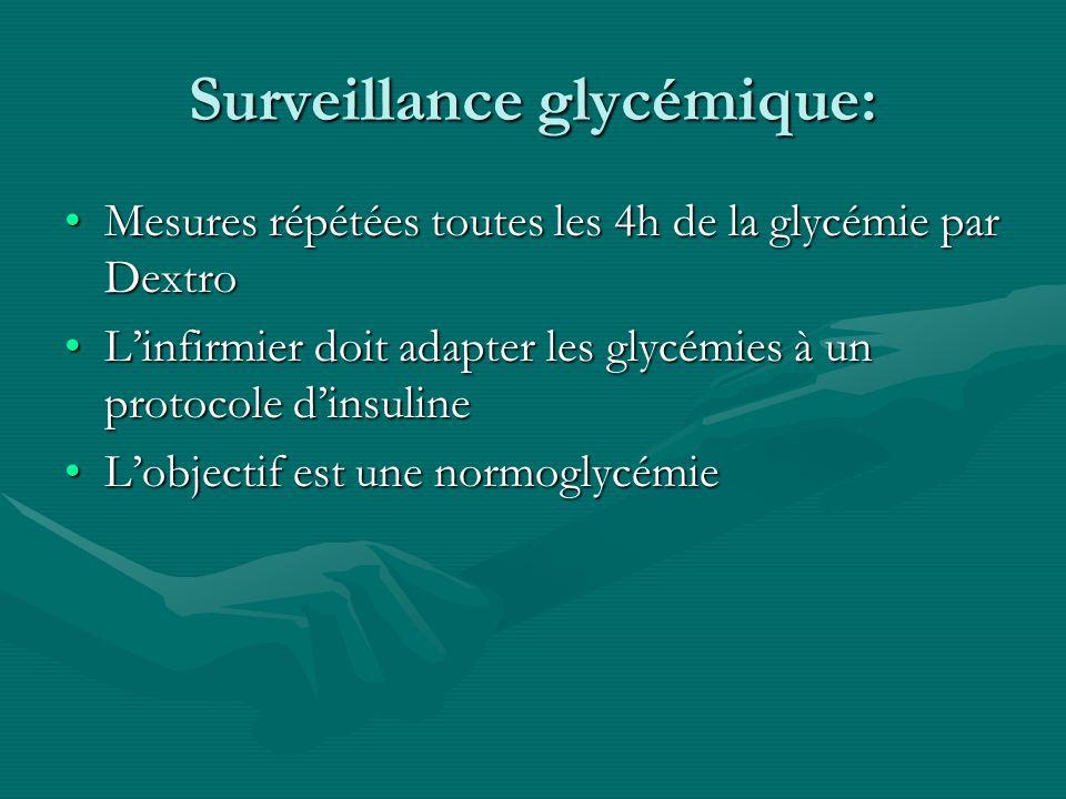 Surveillance glycémique: