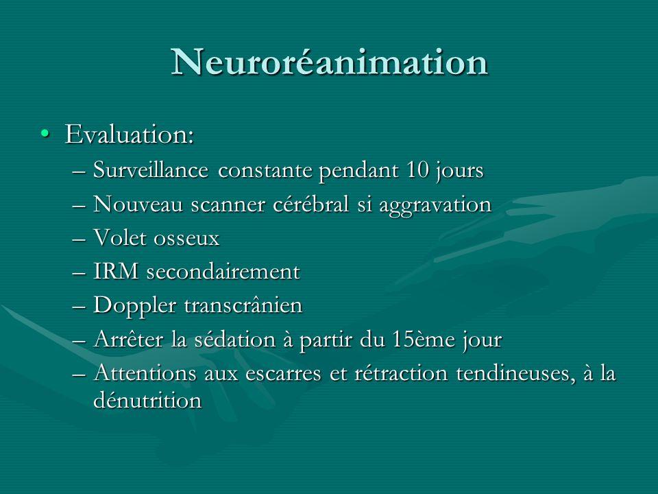 Neuroréanimation Evaluation: Surveillance constante pendant 10 jours