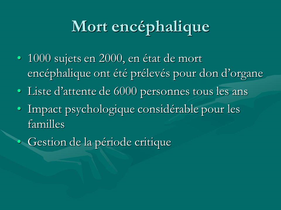 Mort encéphalique 1000 sujets en 2000, en état de mort encéphalique ont été prélevés pour don d'organe.