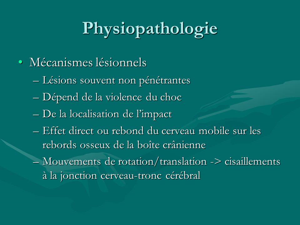 Physiopathologie Mécanismes lésionnels Lésions souvent non pénétrantes