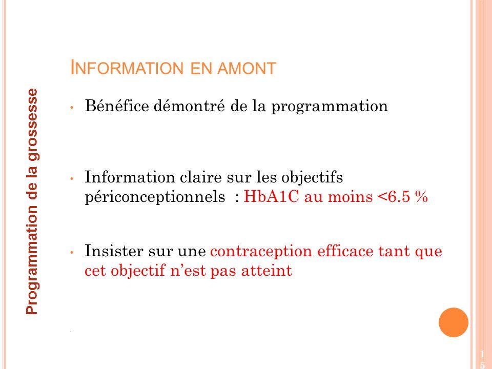 Information en amont Bénéfice démontré de la programmation