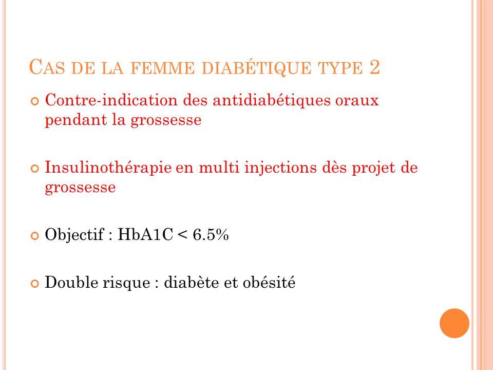 Cas de la femme diabétique type 2