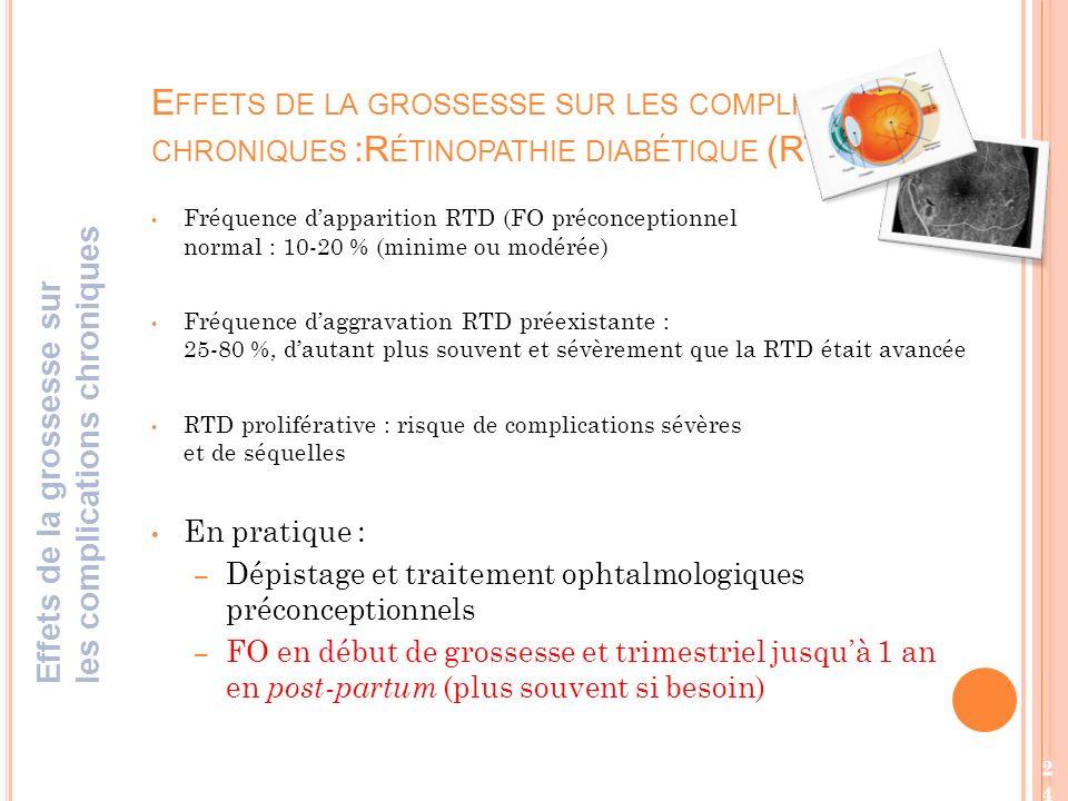 Effets de la grossesse sur les complications chroniques :Rétinopathie diabétique (RTD) (