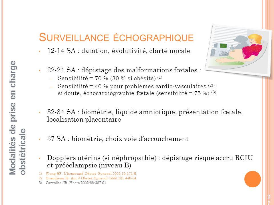 Surveillance échographique
