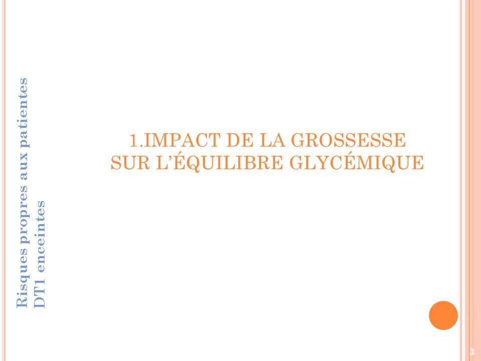 1.IMPACT DE LA GROSSESSE SUR L'ÉQUILIBRE GLYCÉMIQUE