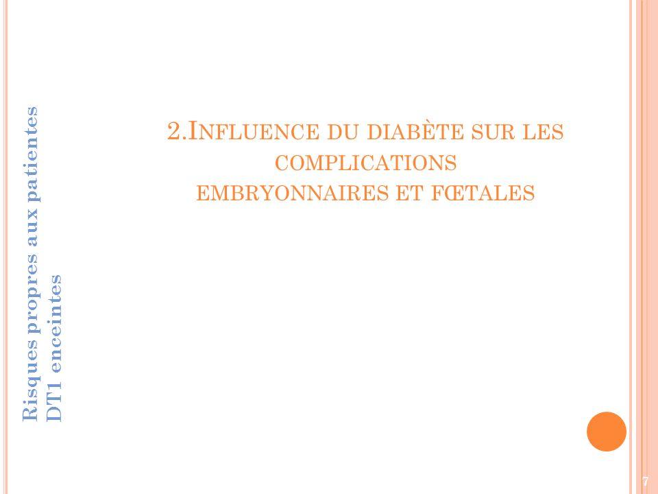 2.Influence du diabète sur les complications embryonnaires et fœtales