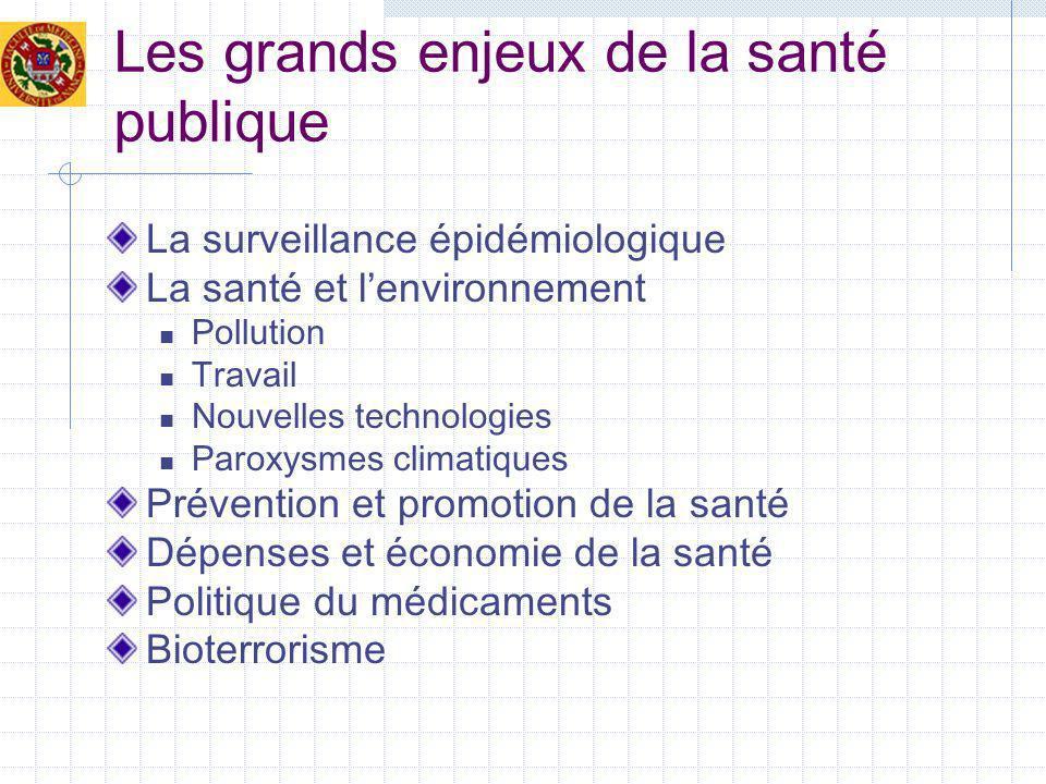 Les grands enjeux de la santé publique