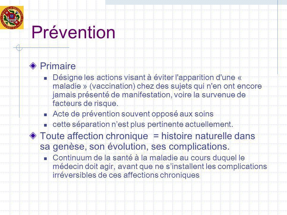 Prévention Primaire.