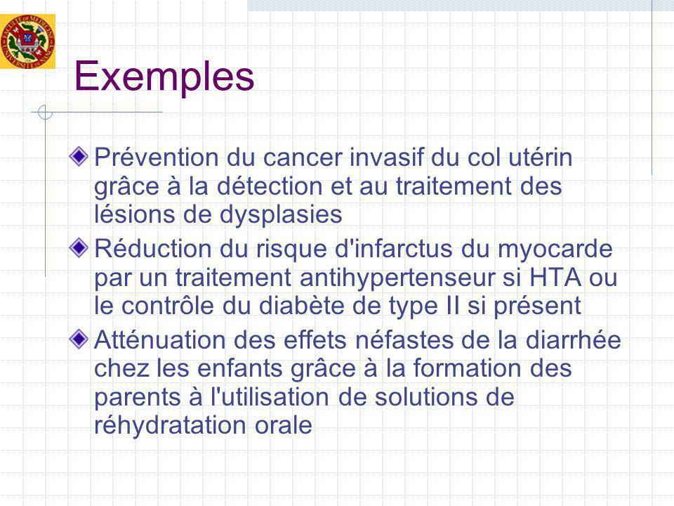 Exemples Prévention du cancer invasif du col utérin grâce à la détection et au traitement des lésions de dysplasies.