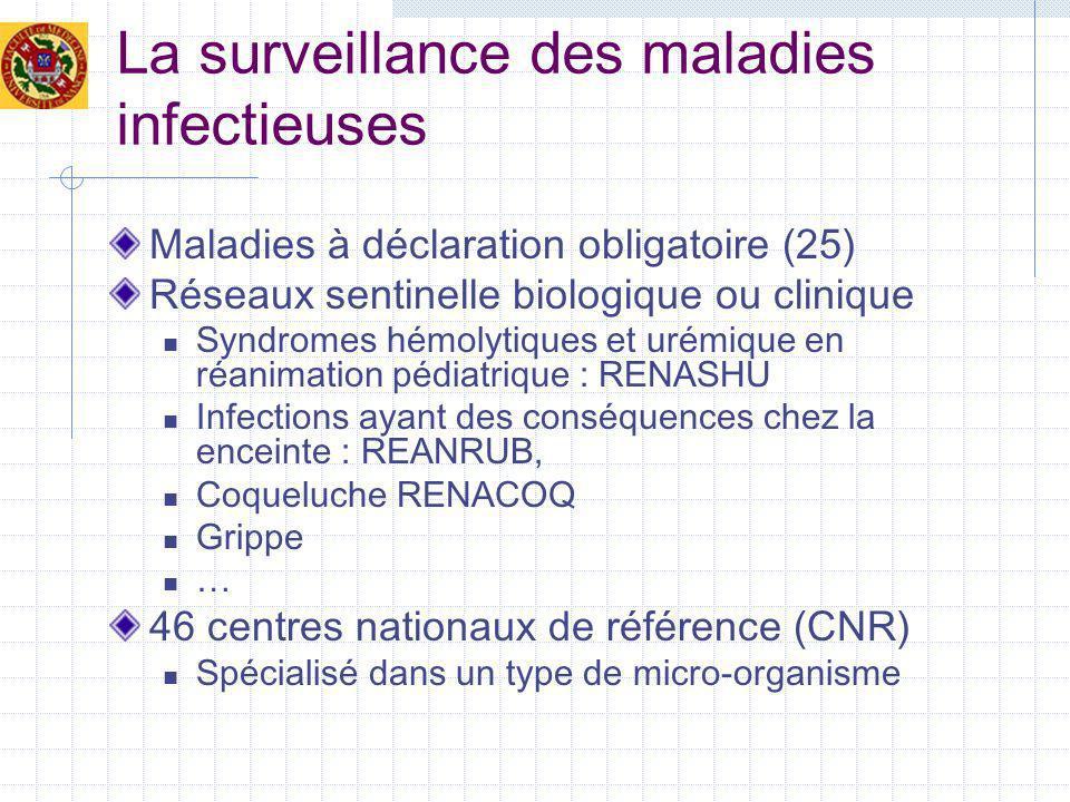 La surveillance des maladies infectieuses