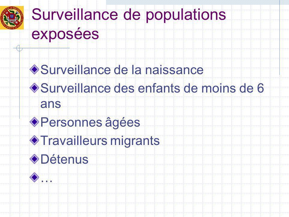 Surveillance de populations exposées