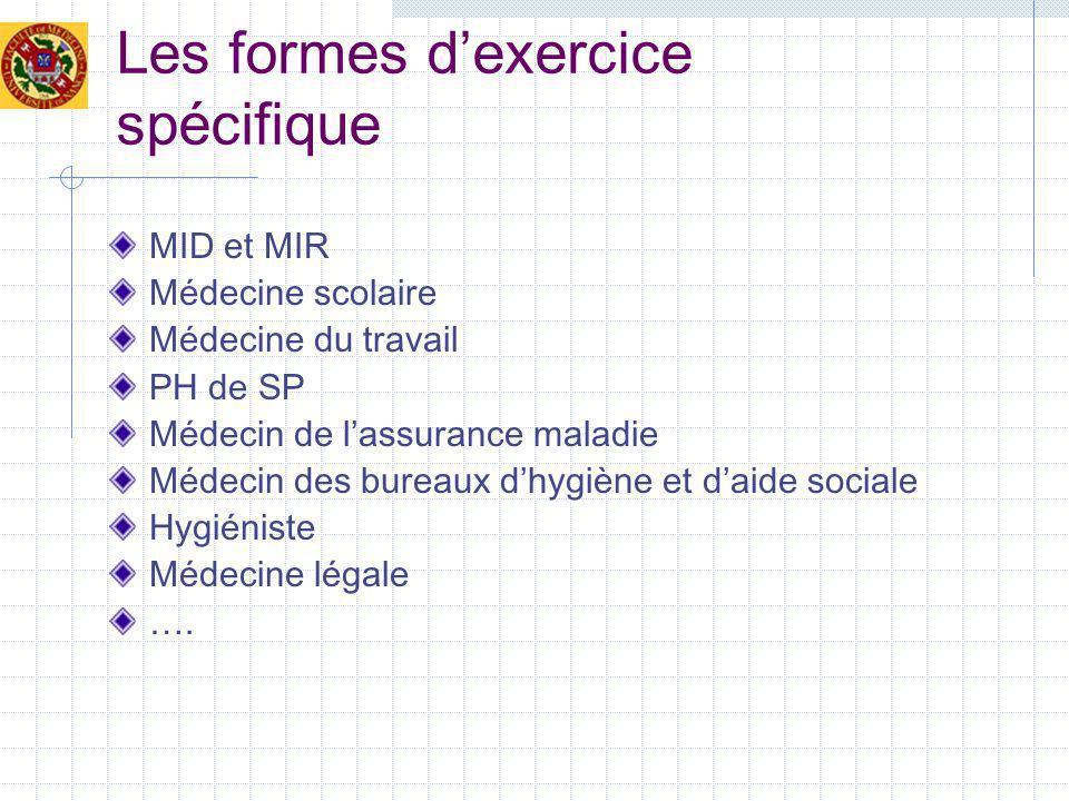 Les formes d'exercice spécifique