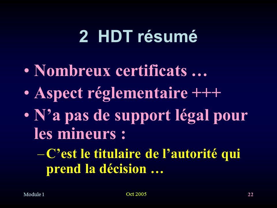 Nombreux certificats … Aspect réglementaire +++