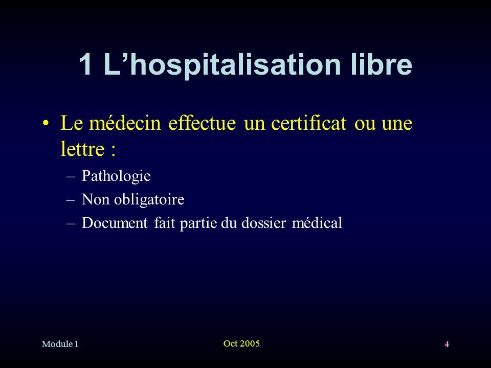 1 L'hospitalisation libre