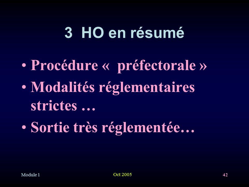 Procédure « préfectorale » Modalités réglementaires strictes …