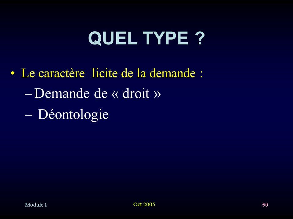 QUEL TYPE Demande de « droit » Déontologie
