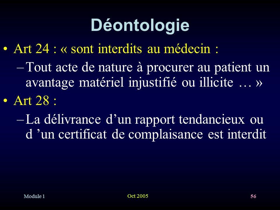Déontologie Art 24 : « sont interdits au médecin :