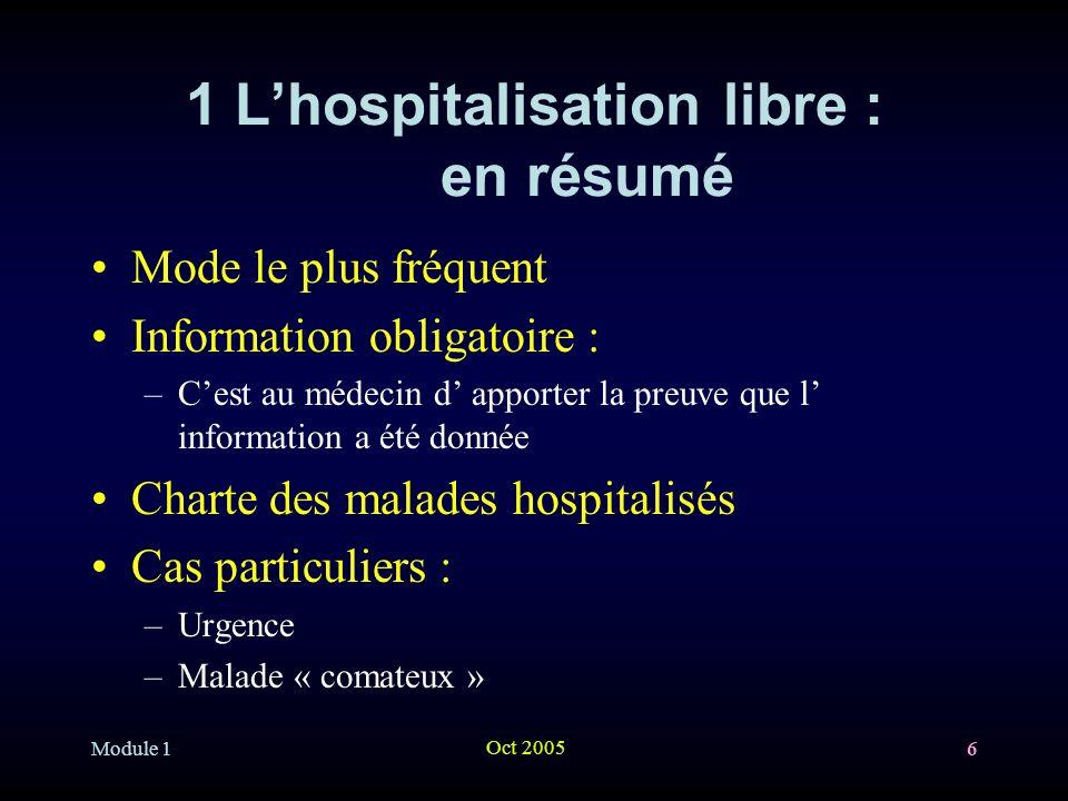 1 L'hospitalisation libre : en résumé
