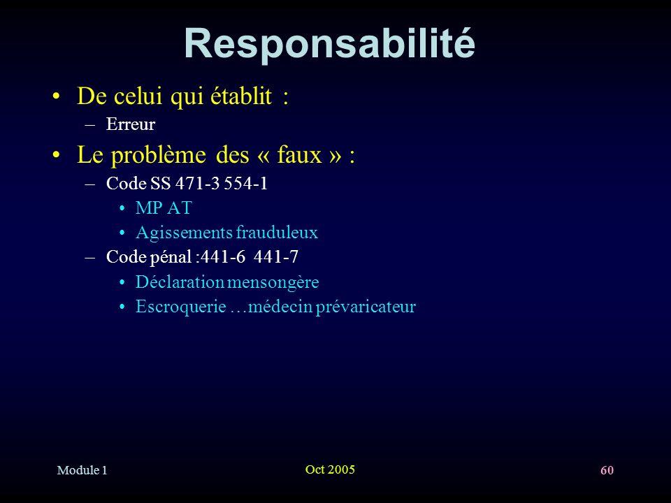 Responsabilité De celui qui établit : Le problème des « faux » :