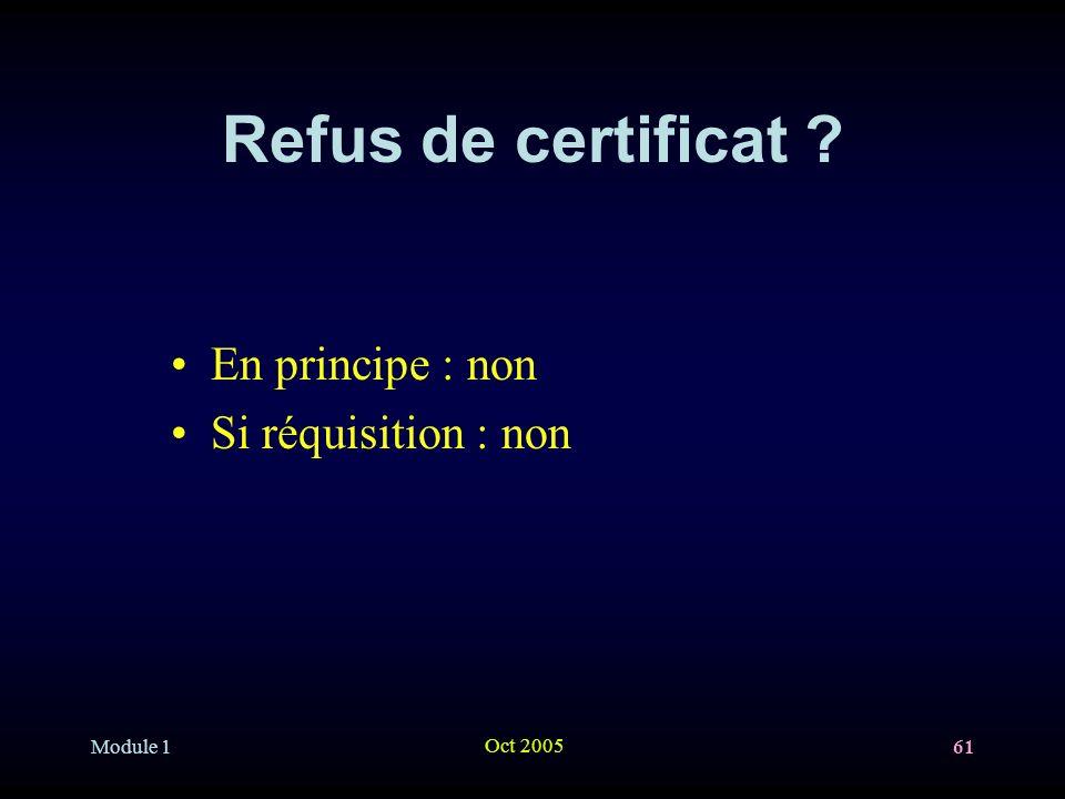 Refus de certificat En principe : non Si réquisition : non Module 1