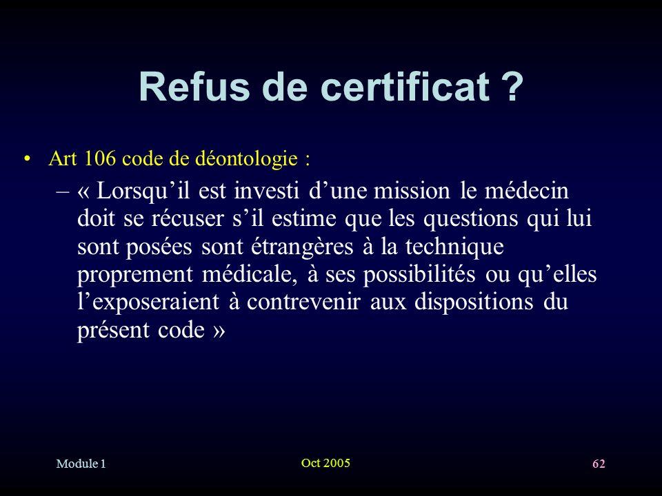 Refus de certificat Art 106 code de déontologie :