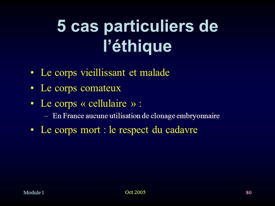 5 cas particuliers de l'éthique