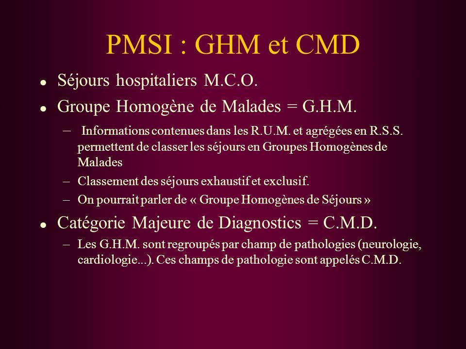 PMSI : GHM et CMD Séjours hospitaliers M.C.O.