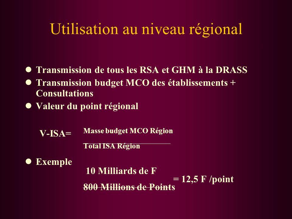 Utilisation au niveau régional