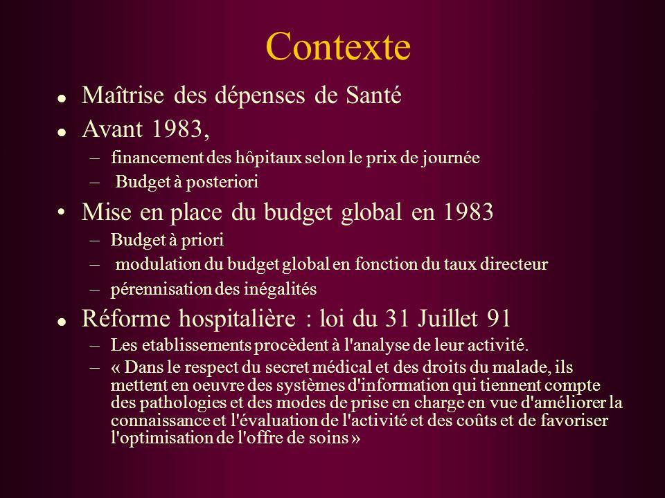 Contexte Maîtrise des dépenses de Santé Avant 1983,