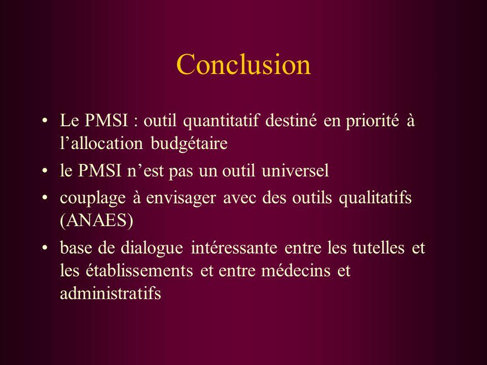 Conclusion Le PMSI : outil quantitatif destiné en priorité à l'allocation budgétaire. le PMSI n'est pas un outil universel.