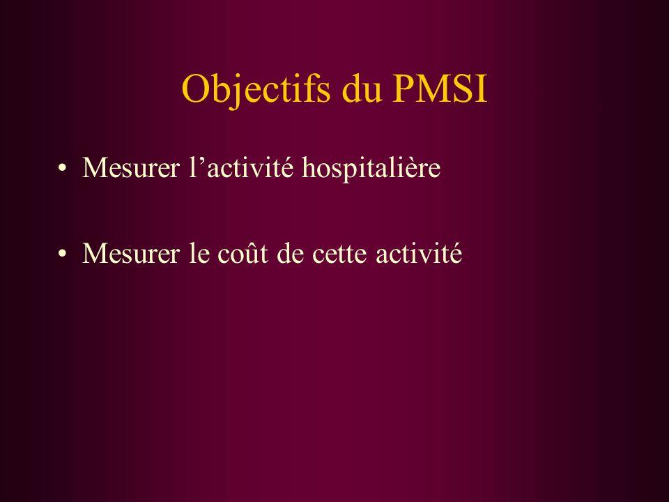 Objectifs du PMSI Mesurer l'activité hospitalière