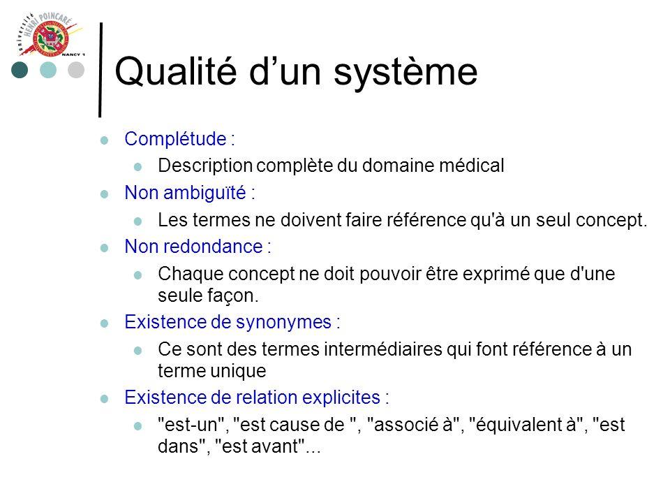 Qualité d'un système Complétude :