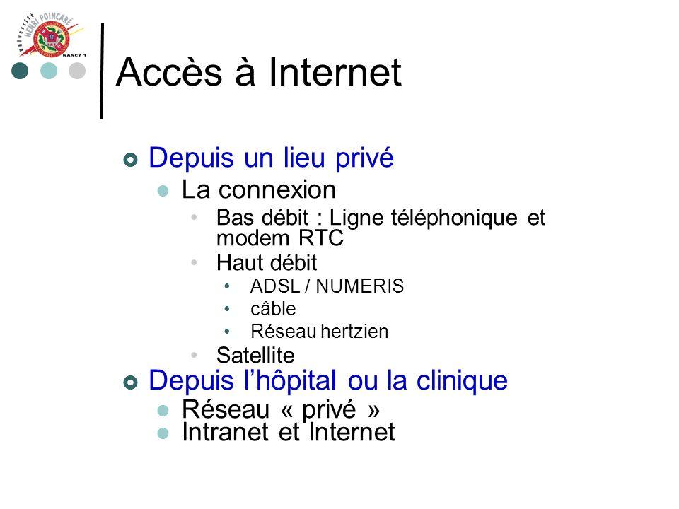 Accès à Internet Depuis un lieu privé Depuis l'hôpital ou la clinique