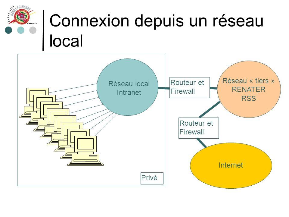 Connexion depuis un réseau local