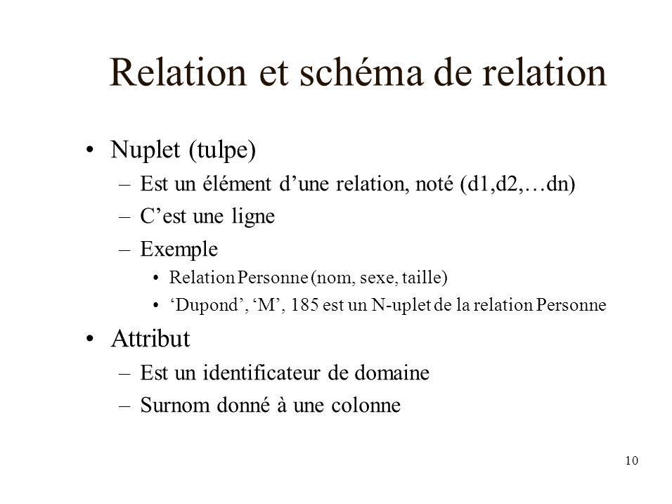 Relation et schéma de relation