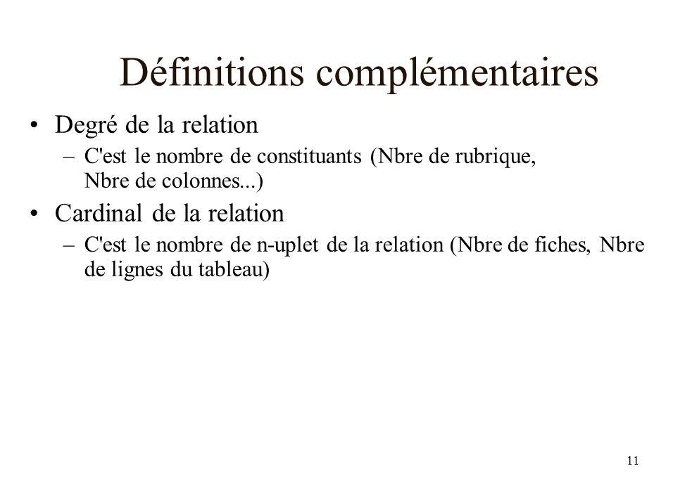 Définitions complémentaires