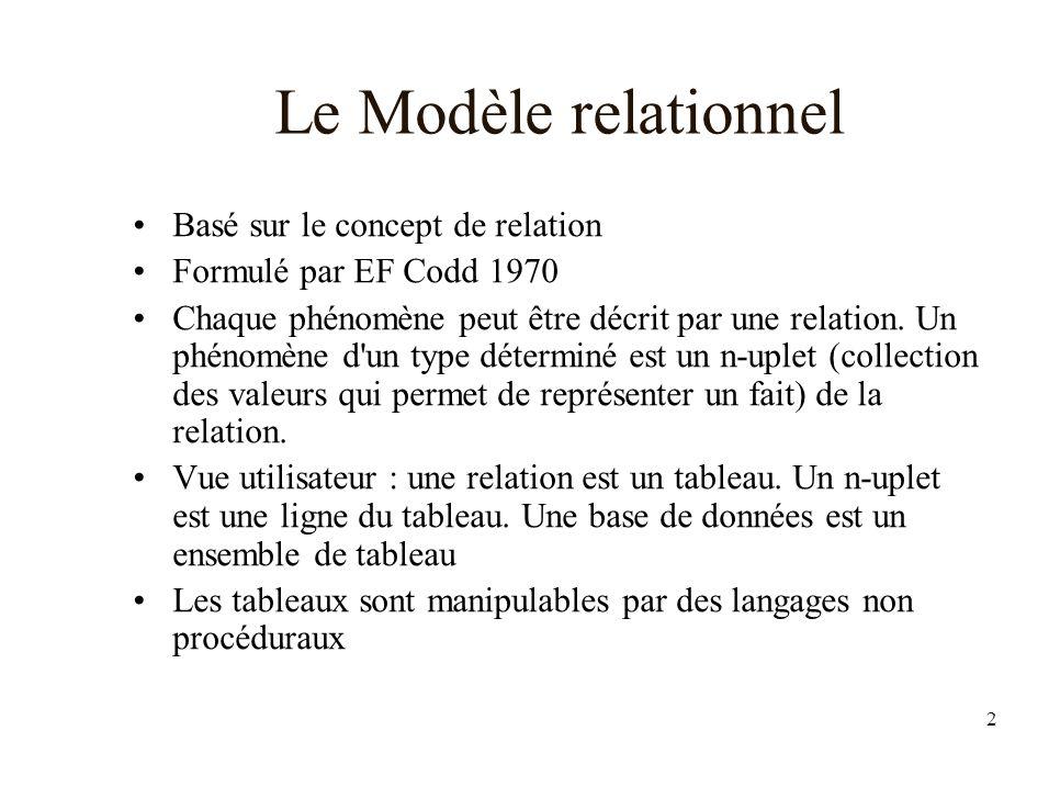 Le Modèle relationnel Basé sur le concept de relation