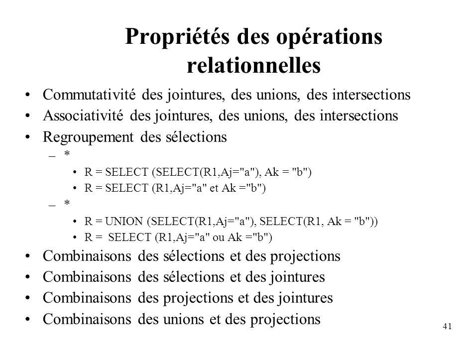 Propriétés des opérations relationnelles